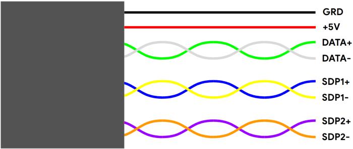 △ USB 3.0+ 数据线含有 8 根线缆