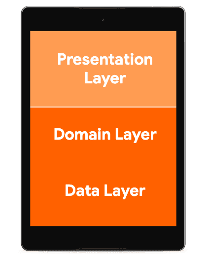 △ 表现层 (Presentation Layer)、域层 (Domain Layer) 和数据层 (Data Layer)