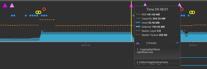 Flutter DevTools 时间轴标签页自定义内存事件