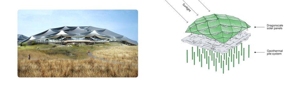 (左) 位于加州山景城东查尔斯顿新办公园区效果图;(右) 龙鳞太阳能皮肤模型展示图